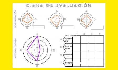 Diana de evaluación
